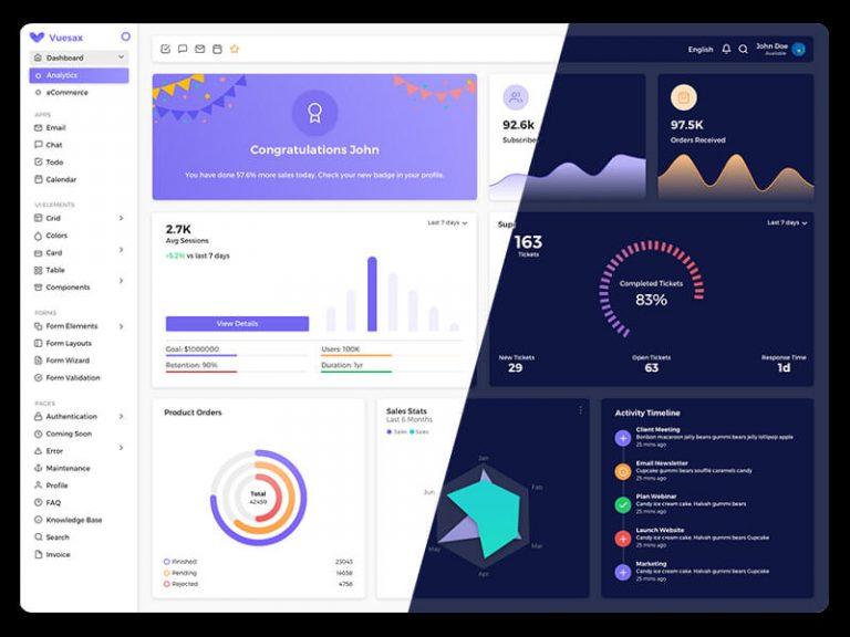 vuesax vuejs dashboard template  free xd resource  adobe