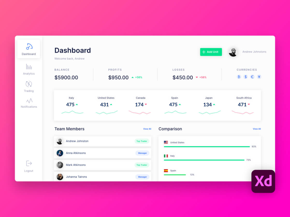 Minimal Dashboard Design for Adobe XD