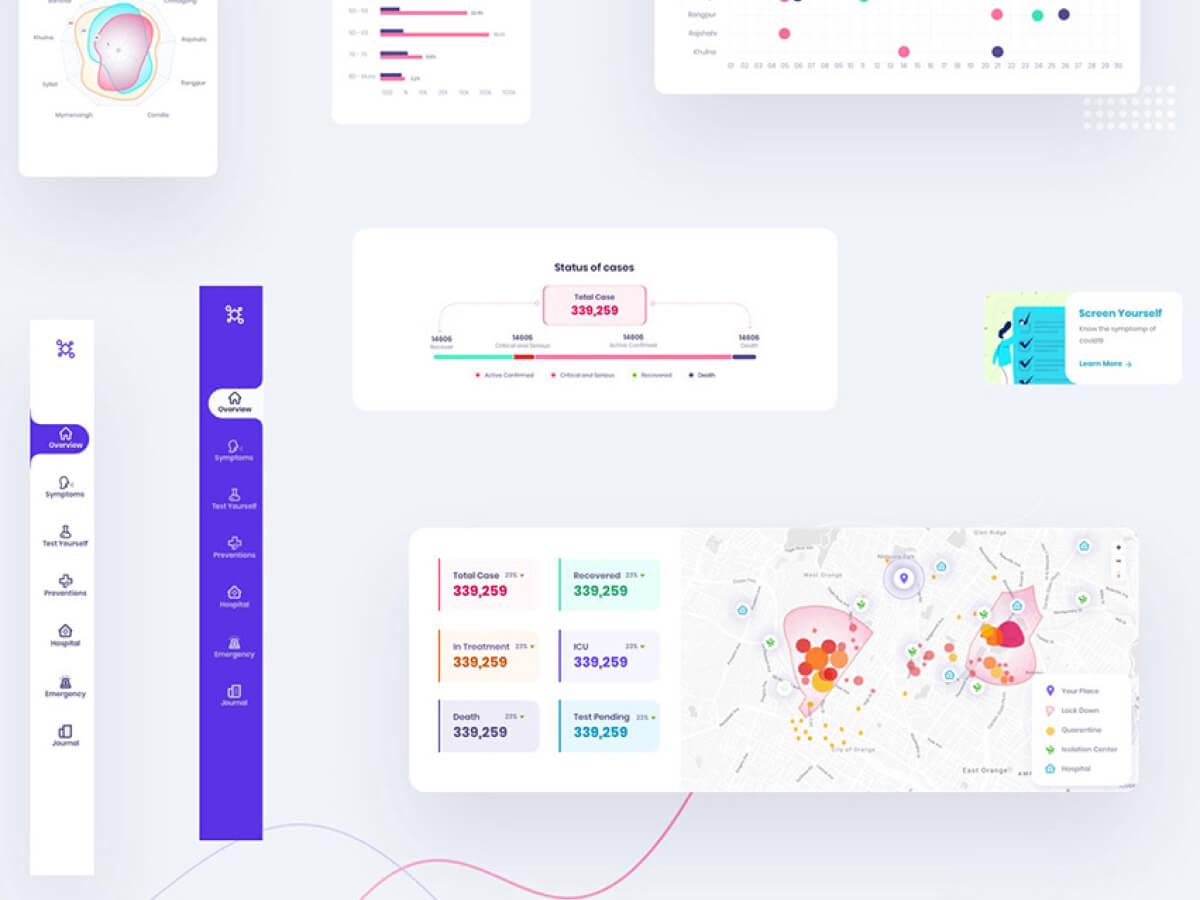 COVID-19 App UI Kit for Adobe XD