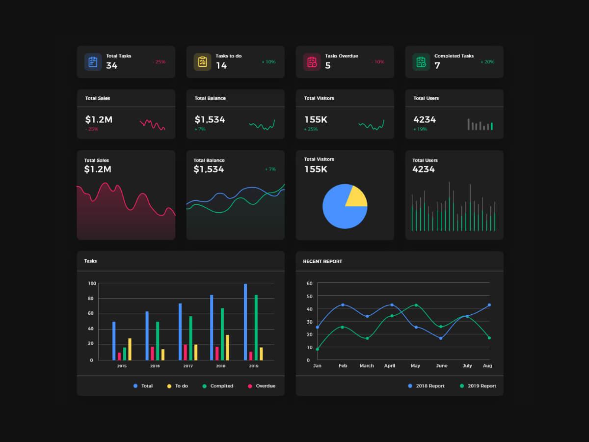 Dark Dashboard UI Kit for Adobe XD