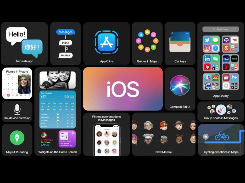 iOS 14 Beta UI Kit for Adobe XD