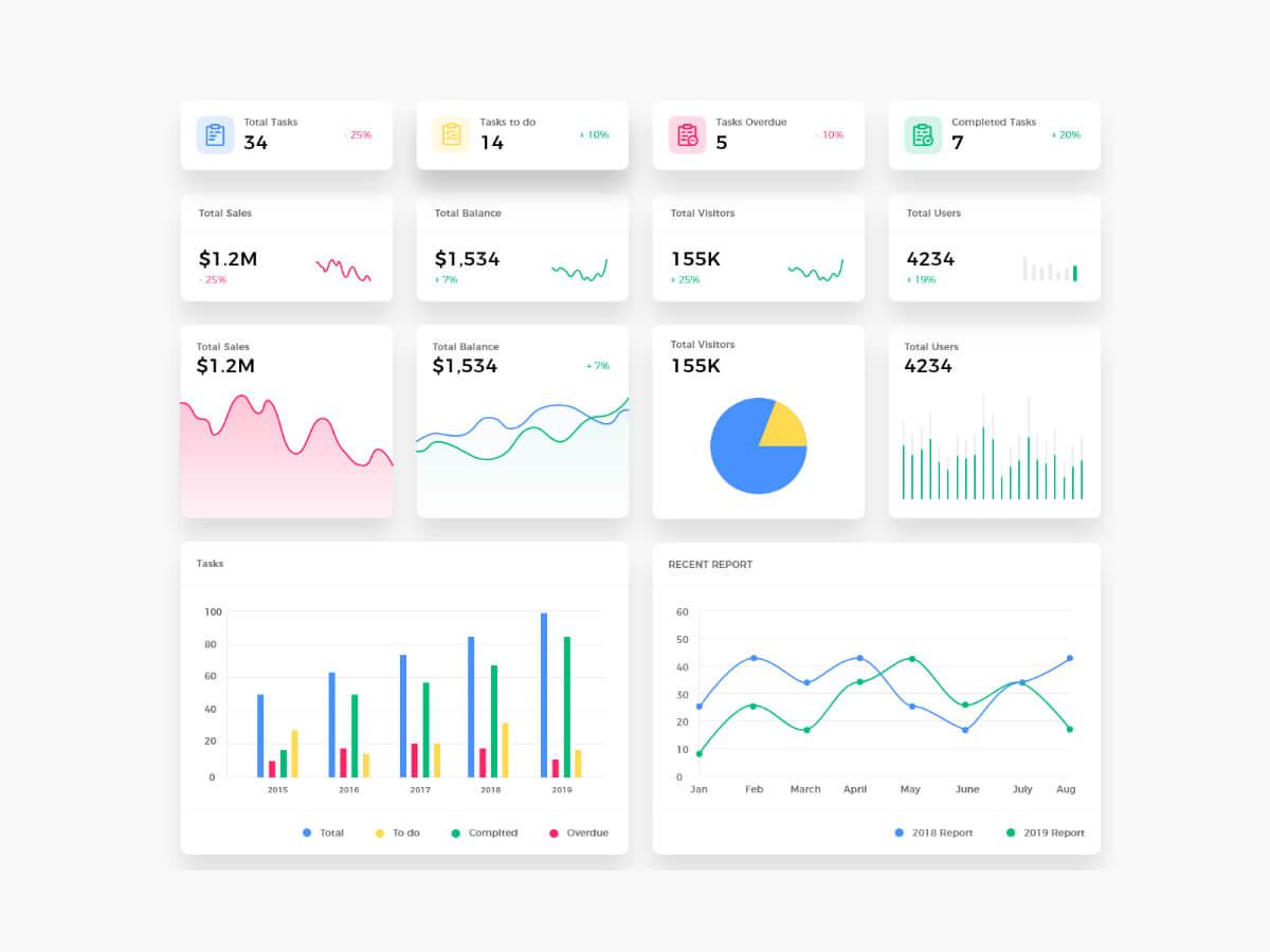 Light Dashboard UI Kit for Adobe XD