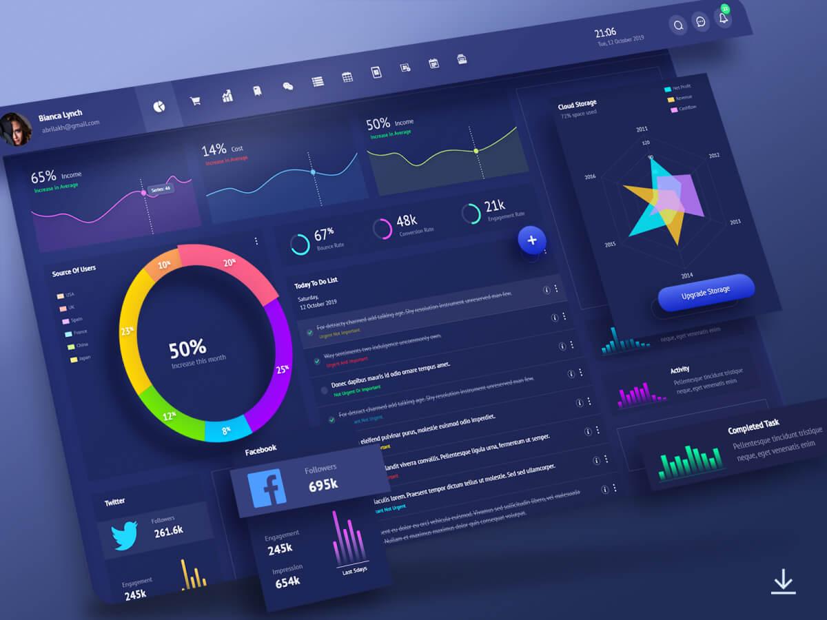 Personal Dashboard Adobe XD UI Kit